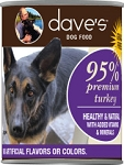 Dave's 95% Turkey Canned Dog Food